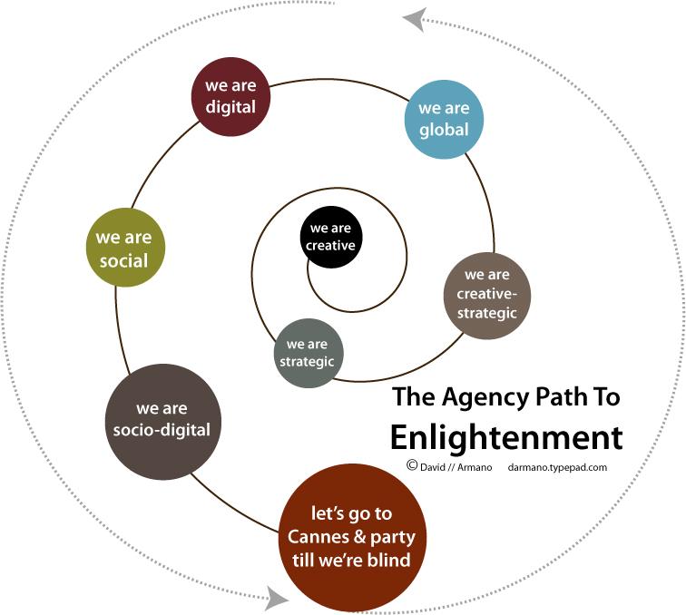 Agency_path