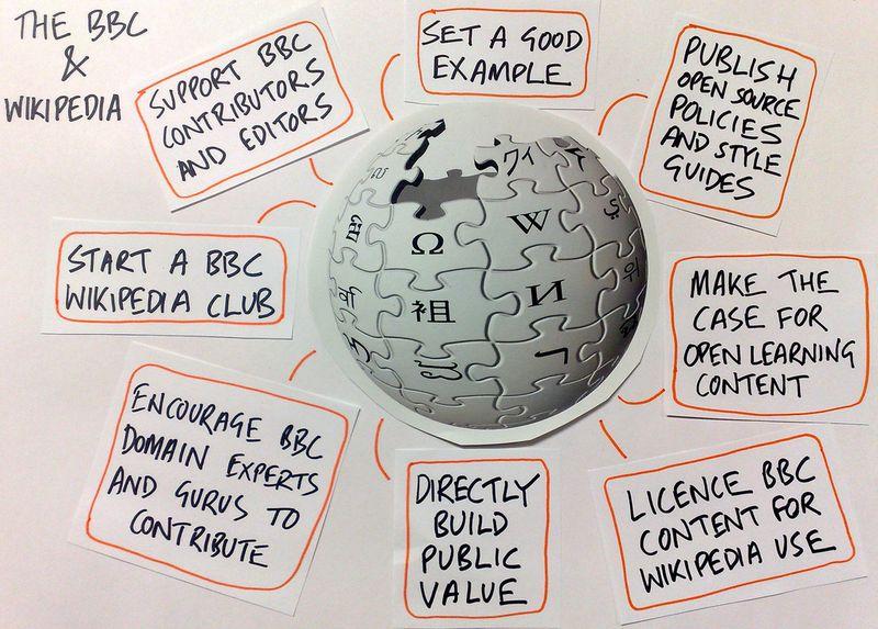 Wiki_UK_BBC_strategy