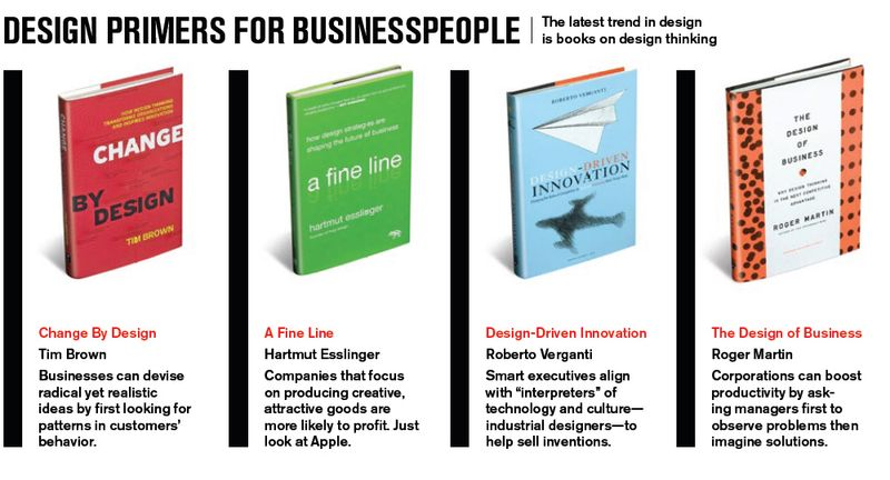 Design_thinking_books