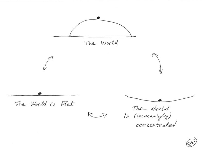 TheWorldisFlat